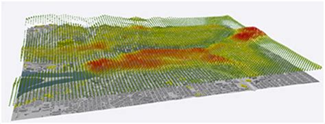 layout view arcscene create and design maps and 3d scenes arcgis desktop