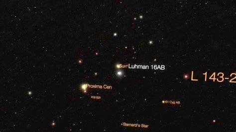 List of nearest stars and brown dwarfs   Wikipedia