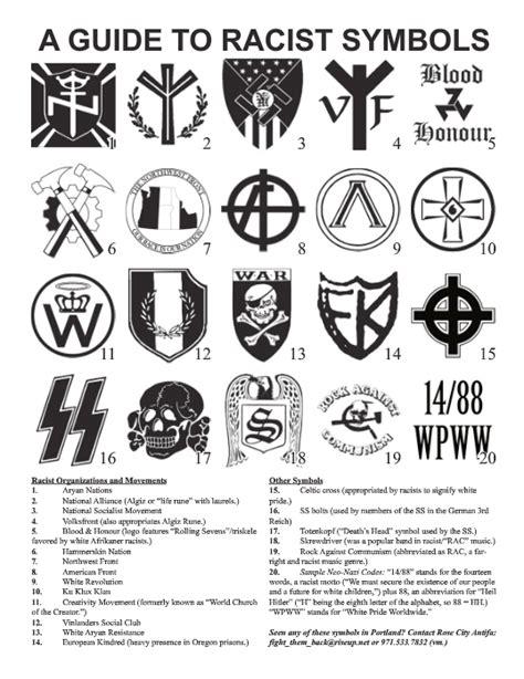 benevolentxmachine these are the symbols of white power
