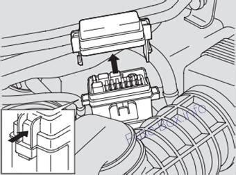 Fuse Box Diagrams Gt Acura Mdx Yd1 2001 2006