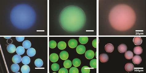 as color nanostructured capsules could bring about paints and