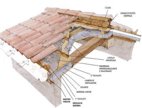 coperture in legno lamellare per terrazzi tetto in legno ventilato coperture in legno lamellare per