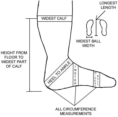 how to measure the cross section of a river feet outline image search results