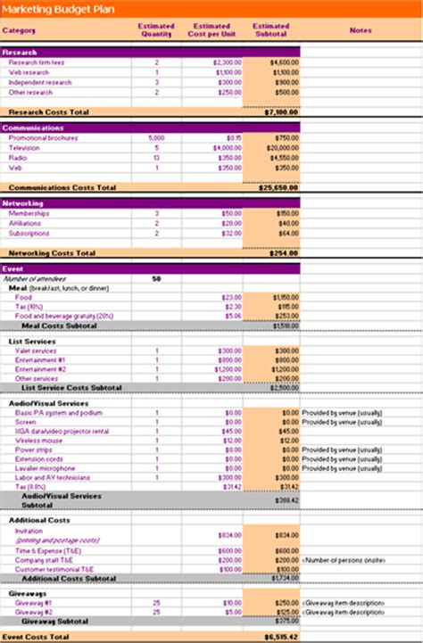 microsoft budget template best photos of personal budget template excel 2010