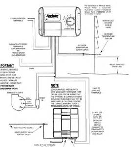 how do i wire an totalline intellimist m p110 0009 humidistat into a aprilaire m 700 humidifier
