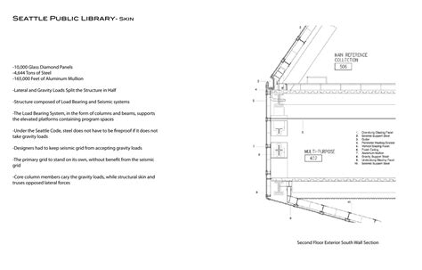 seattle public library section elite designs seattle public library precedent study