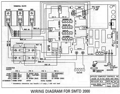 wiring diagram for a springs iq 2020 wiring diagrams