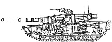 tank section m1 abrams main battle tank