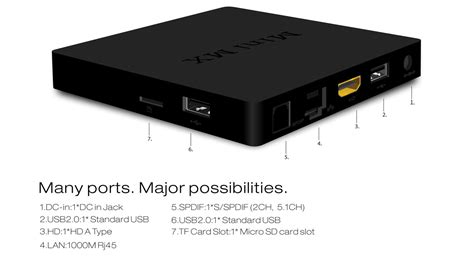Play Store Wont Open On Android Box Beelink Mini Mx Tv Box With Android 5 1 Powered By Amlogic