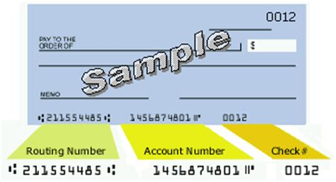 Bank Routing Number Lookup Federal Bank Routing Number Directory