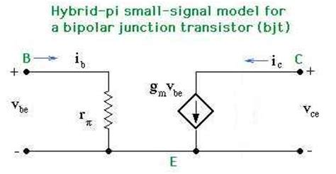 fet transistor small signal model bjt large and small signal models