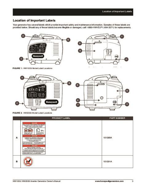 honeywell generator hw2000i parts diagram repair wiring