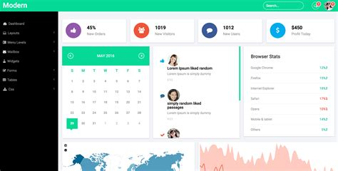 Bootstrap 3 Dashboard Template 10 free bootstrap 3 admin dashboard templates readytheme
