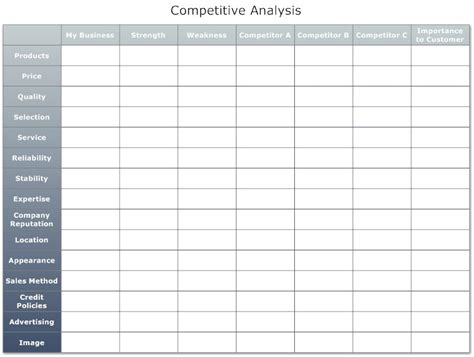 Competitive Matrix Template September 2015 Sales Marketing Social Media Today