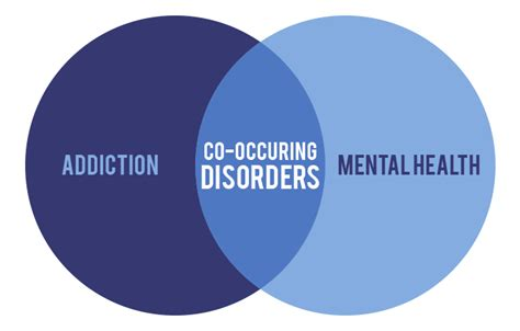 Range Behavioral Health Detox by Clear Recovery Center Addiction And Mental Health