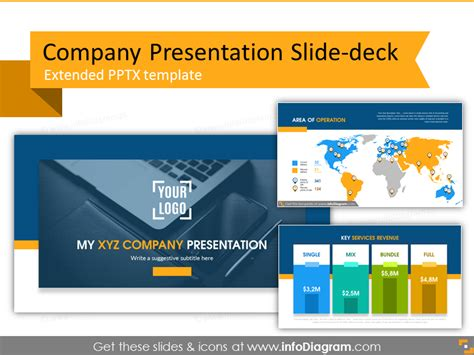 Company Presentation Template Ppt Company Profile Powerpoint Presentation Sle Best Sle Powerpoint Presentation Template