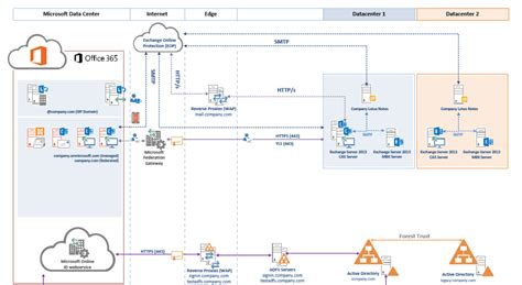 logical architecture diagram logical architecture diagram java choice image how to