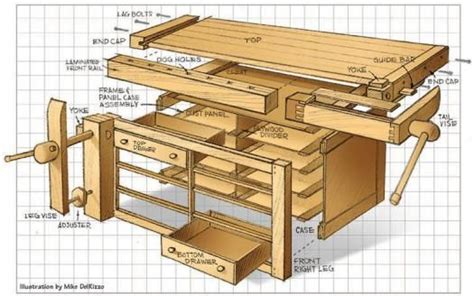shop project  jim shaver shakerworkbenchlead shaker workbench preview  issue share
