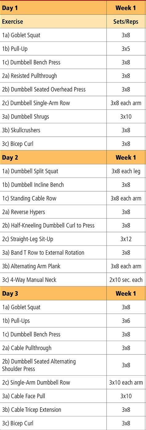 blogger guide pdf wrestling workouts pdf eoua blog