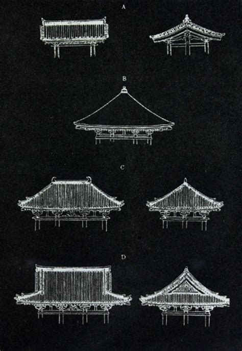 japanese roof pattern the four fundamental forms of japanese roof design tea