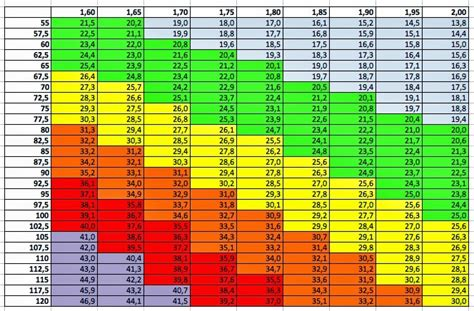 tabla imc indice de masa corporal taringa tabla de masa corporal apexwallpaperscom te atreves a