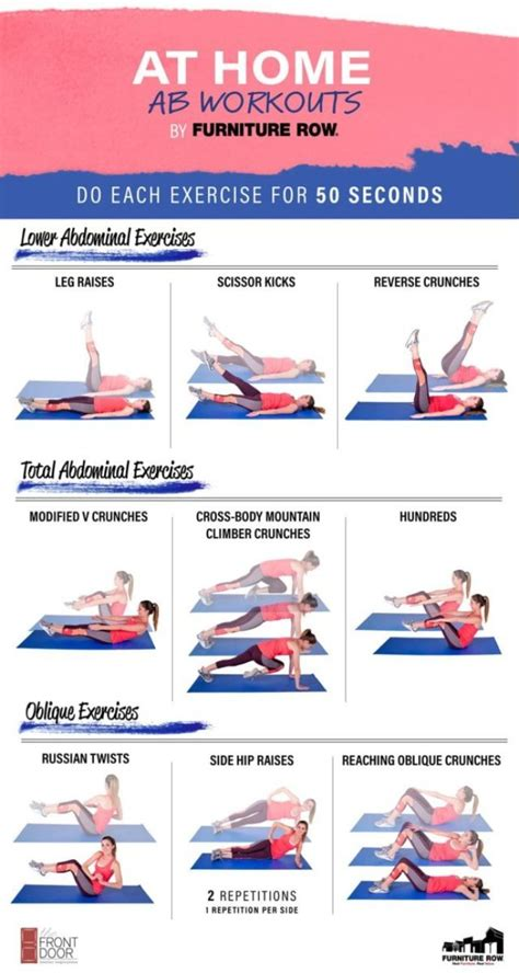 ab workout exercises for a summer ready stomach the front door by furniture row
