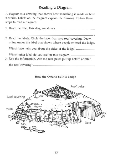 Social Studies For 5th Grade Worksheets by Social Studies Worksheets 5th Grade Worksheets