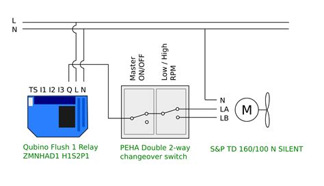 toilet electrical layout controlling s p inline duct fan with a qubino zmnhad1