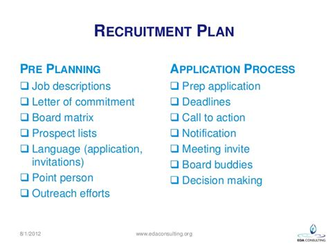 Commitment Letter Deadline Strategies For Success Board Member Recruitment Retention