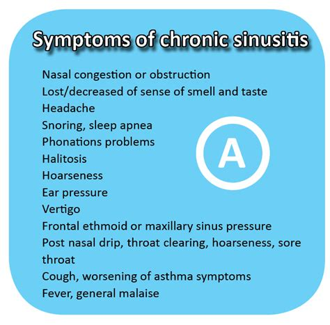 Sinus Efection Detox Symtom by Health Wellness And Nutrition Dreams Lists