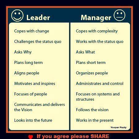 Leader S Voice Effective Leadership Communication K B14 80810 leader vs manager saying october