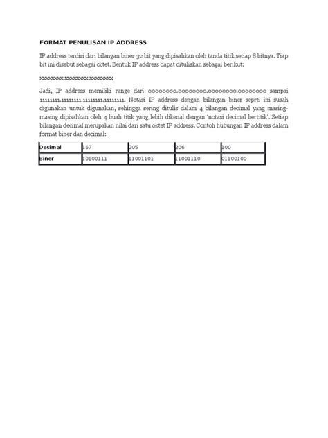 format penulisan novel format penulisan ip address
