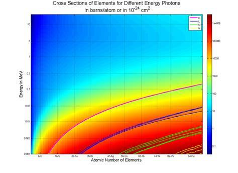 absorption cross section absorption cross section wikipedia