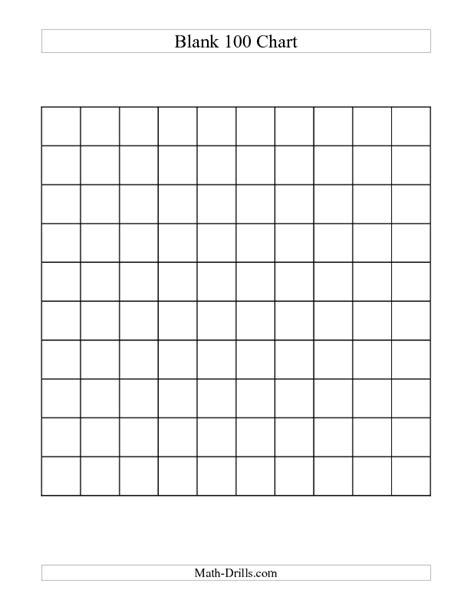 free printable blank hundreds chart worksheets number worksheet blank one hundred chart c