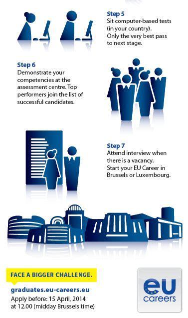 ufficio europeo di selezione personale checklist sul concorso epso ispi