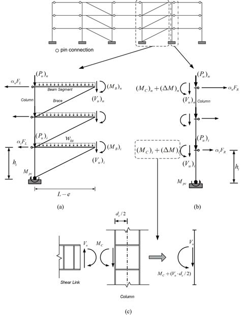 design free body diagram free body diagram beam gallery how to guide and refrence