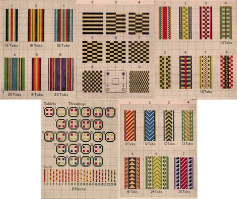 loom patterns 1925 tablet weaving book patterns diy build card