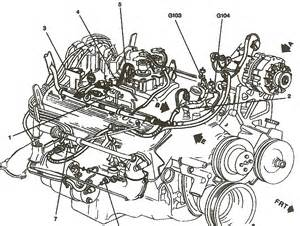 95 chevy 5 7 vortec engine diagram get free image about
