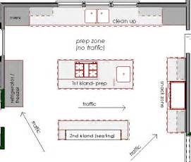 how to design a kitchen island layout the skinny on the double island kitchen indesigns com au