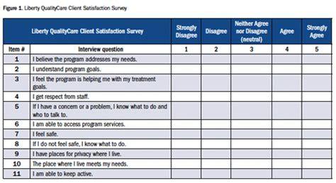mental health study template client satisfaction surveys to improve outcome management