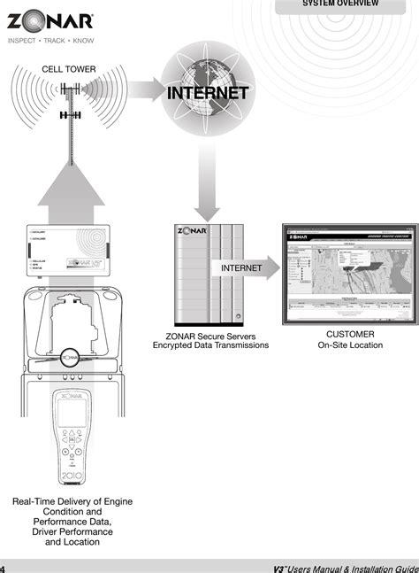 l ca gps wiring diagram gps speedometer wiring diagram