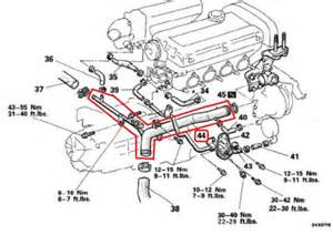 anyone what this part of the coolant system is called opinion liberal