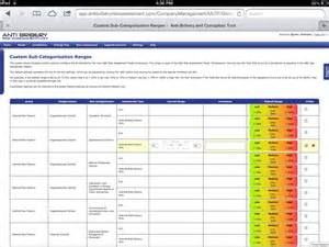 aml risk assessment template aml risk assessment template combating monel laundering