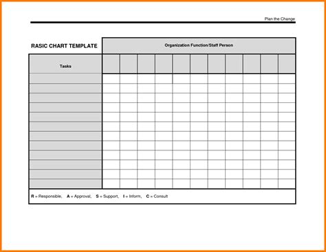 Best Photos Of Template blank chart templates portablegasgrillweber