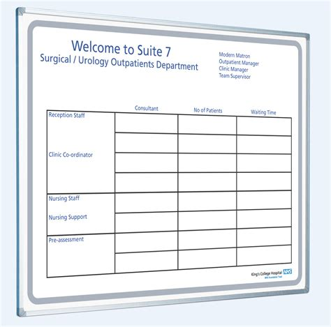Custom Printed Whiteboards For Hospitals Your Design On A Board Magiboards Hospital Whiteboard Templates
