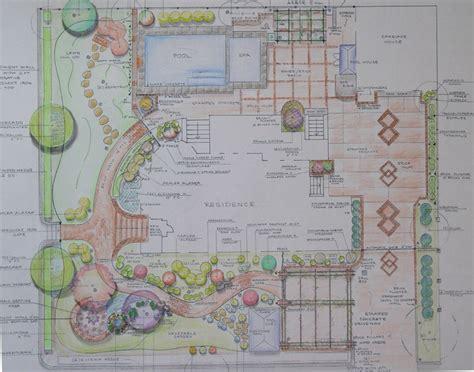 drawing landscape design images