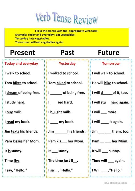present tense sentence pattern revision of verb tenses present past and future
