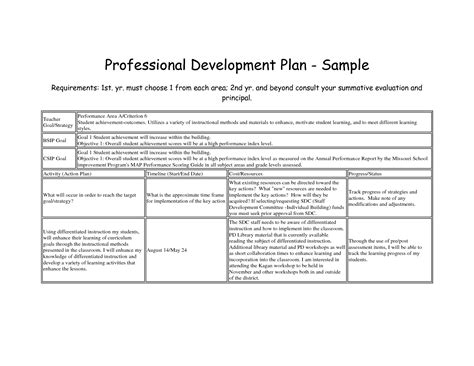 employee professional development plan template best photos of staff professional development plan