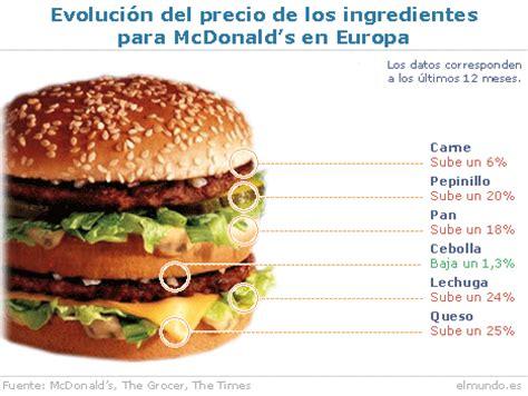 primera cadena de comida rapida en chile radiograf 237 a de la crisis de los alimentos a trav 233 s de un