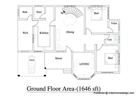architectural plans for houses in india duplex house plans india house plans